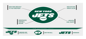 Visual breakdown of the new NY Jets logo and secondary logos