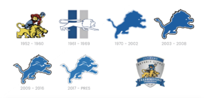 The Detroit Lions Logos from 1952 through 2019